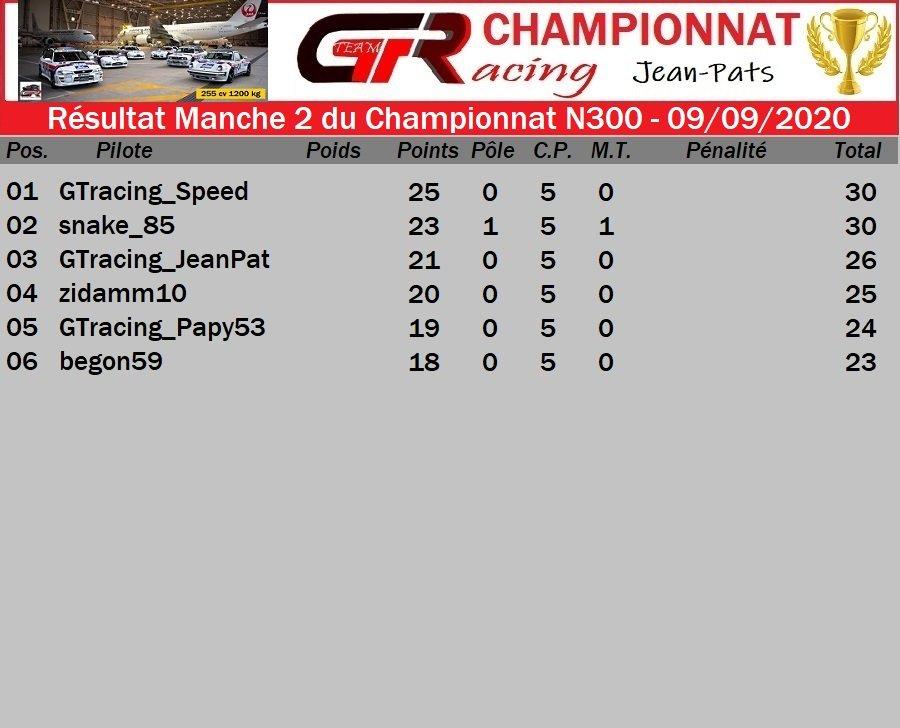 RESULTATS MANCHE 2 CHAMPIONNAT CONSTRUCTEUR N 300 - 09/09/2020 200910055111639451