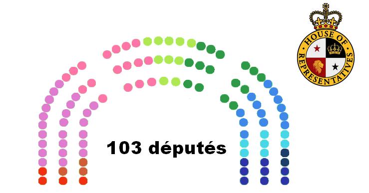 Assemblée parlementaire heenylthaine de Geokratos
