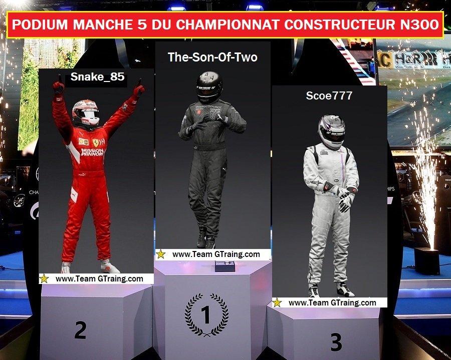 RESULTAT MANCHE 5 DU CHAMPIONNAT CONSTRUCTEUR N300 - 30/09/2020 201001070555227814
