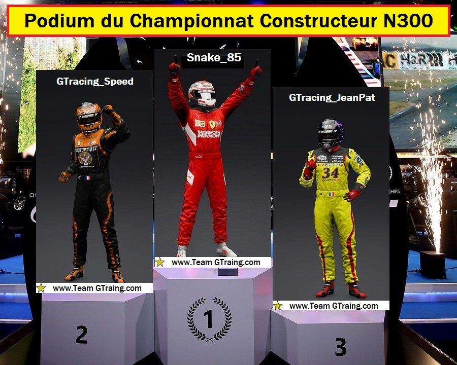 Résultats de la Finale du Championnat Constructeur N300 07/10/2020 201009024914225103