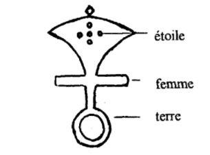 Bijoux Touaregs: La Croix d'Agadès dans Art 201012085843466461