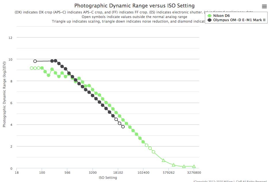 Les dynamiques de capteur - Page 2 201015073344628426