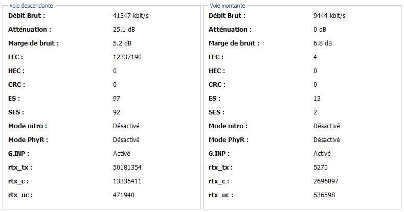 Stats_defaut