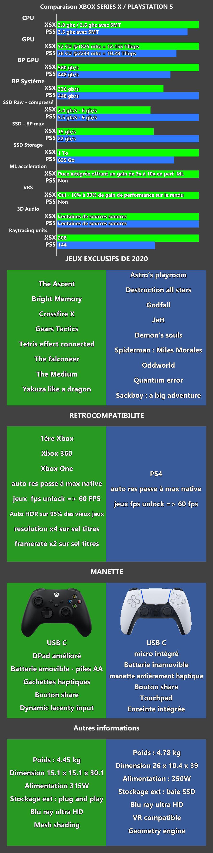 Pour l'instant, PS5 ou Xbox Serie X ? - Page 33 201021025733505843