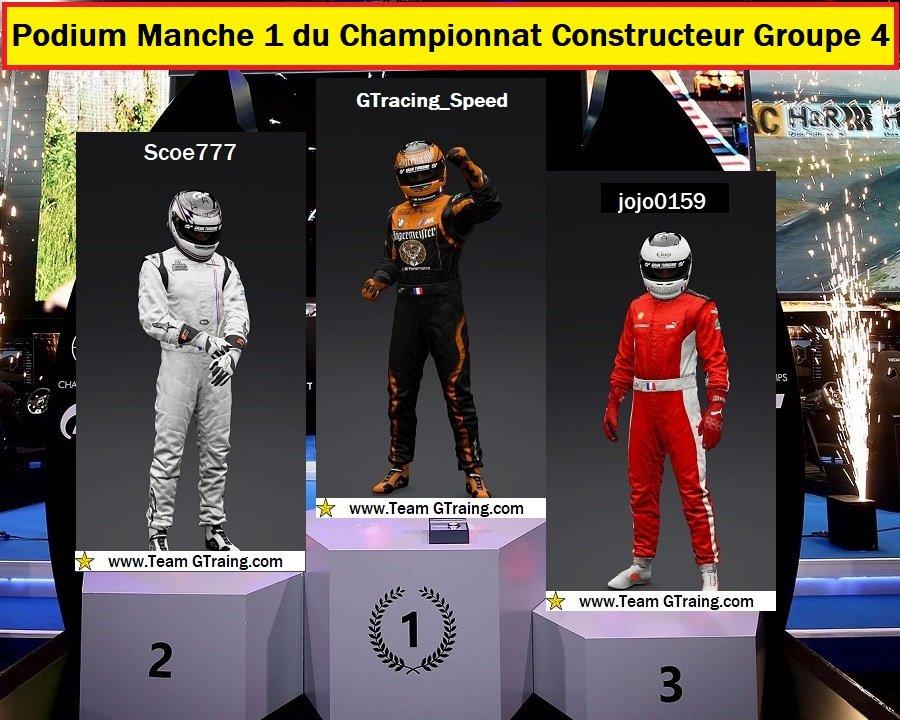 RESULTAT MANCHE 1 DU CHAMPIONNAT CONSTRCTEUR GROUPE 4 - 21/10/2020 201022101757586772