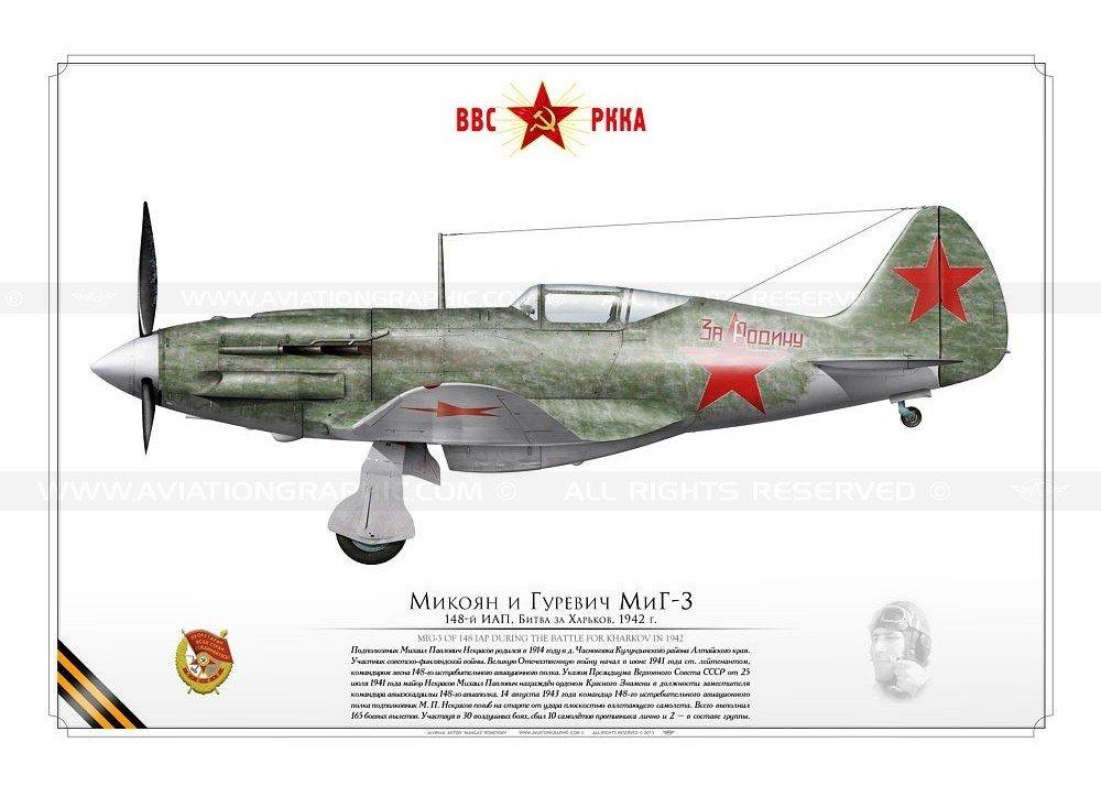 Duo de Mikoyan-Gurevitch MiG-3 [Trumpeter 1/32] - Page 2 201023054953300162