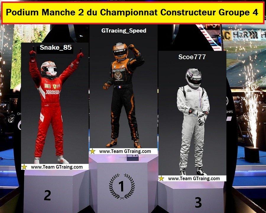 RESULTAT MANCHE 2 DU CHAMPIONNAT CONSTRCTEUR GROUPE 4 - 28/10/2020 20102905442742586