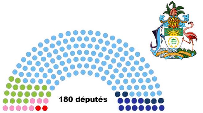 Assemblée parlementaire encolanaltèque
