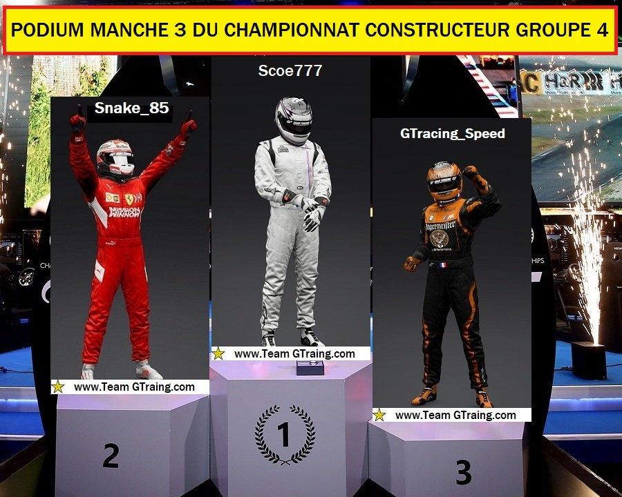 RESULTAT MANCHE 3 DU CHAMPIONNAT CONSTRCTEUR GROUPE 4 - 04/11/2020 201105102158887015