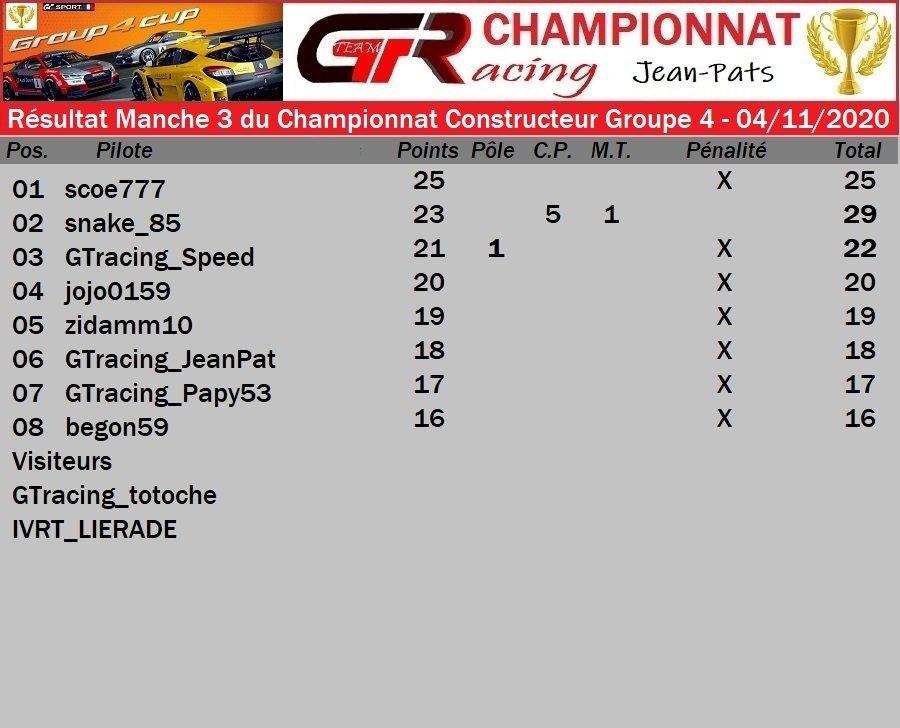 RESULTAT MANCHE 3 DU CHAMPIONNAT CONSTRCTEUR GROUPE 4 - 04/11/2020 201105110409585036