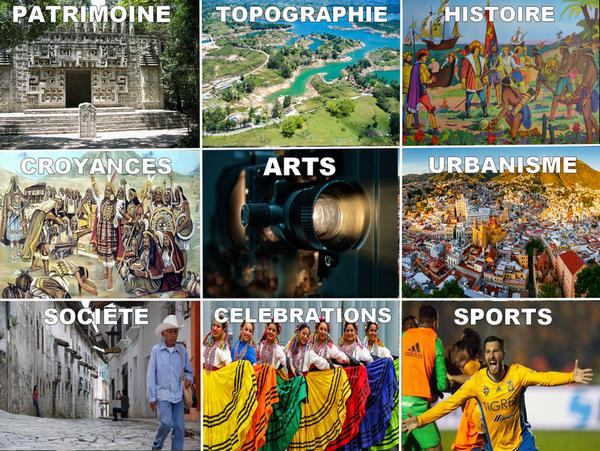 Musées fédéraux interculturels