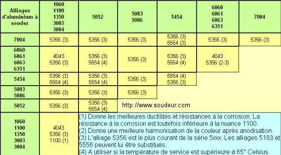 nouveaux projet 1000 cbx martin - Page 2 201126104440719