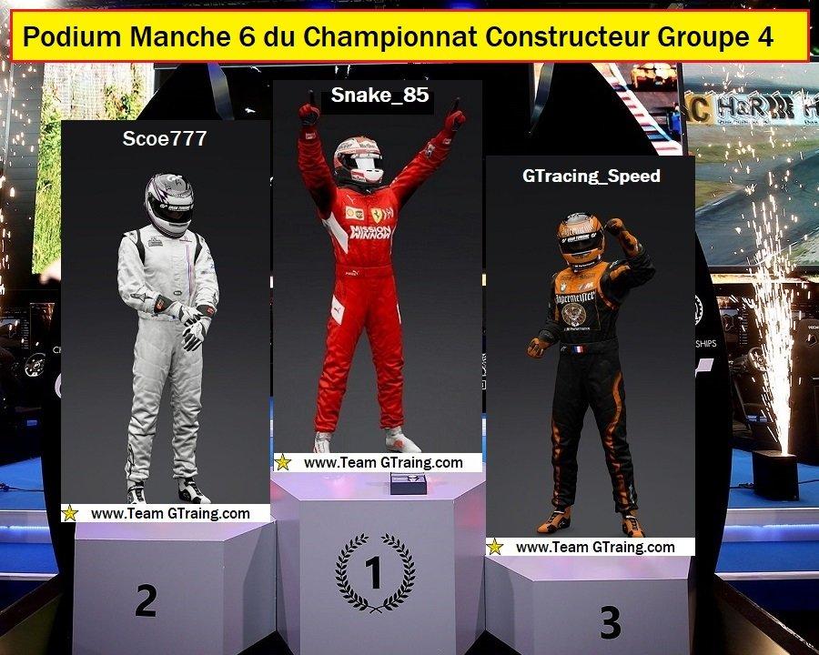 RESULTAT MANCHE 6 DU CHAMPIONNAT CONSTRCTEUR GROUPE 4 - 25/11/2020 201128110327648709