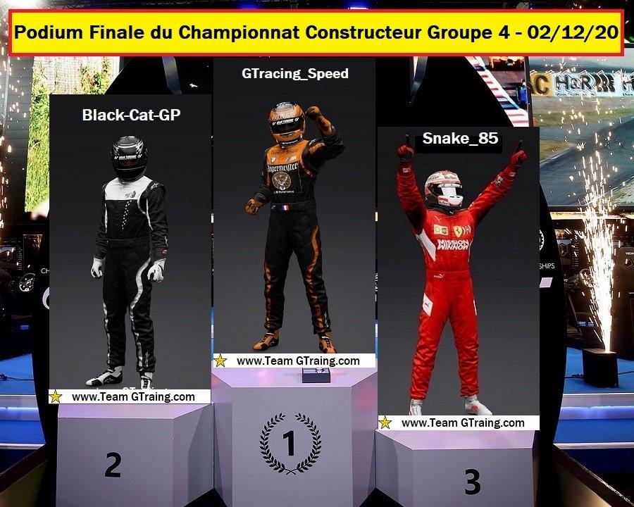 RESULTAT FINALE DU CHAMPIONNAT CONSTRUCTEUR GROUPE 4 - 2/12/2020 201204114249138938