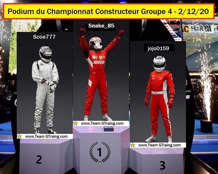 RESULTAT FINALE DU CHAMPIONNAT CONSTRUCTEUR GROUPE 4 - 2/12/2020 201204114439111795