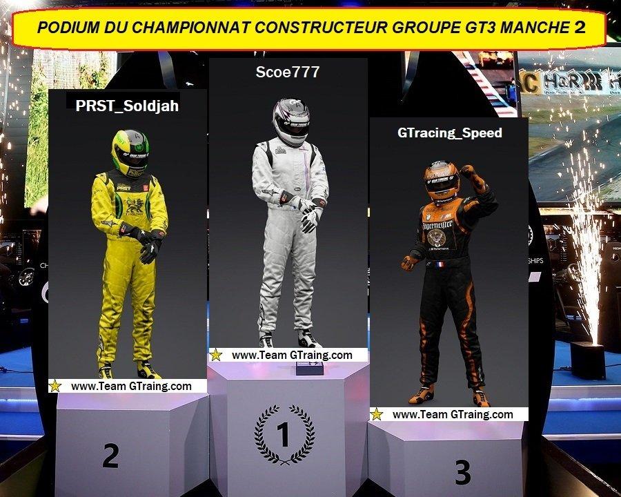 Résultat Manche 2 Championnat Constructeur Groupe GT3 - 17/12/2020 201218052220805028