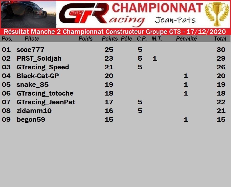 Résultat Manche 2 Championnat Constructeur Groupe GT3 - 17/12/2020 20121805230010561