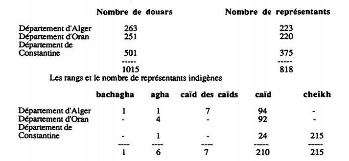 201222093233346408 dans Attributs d'Algérienneté