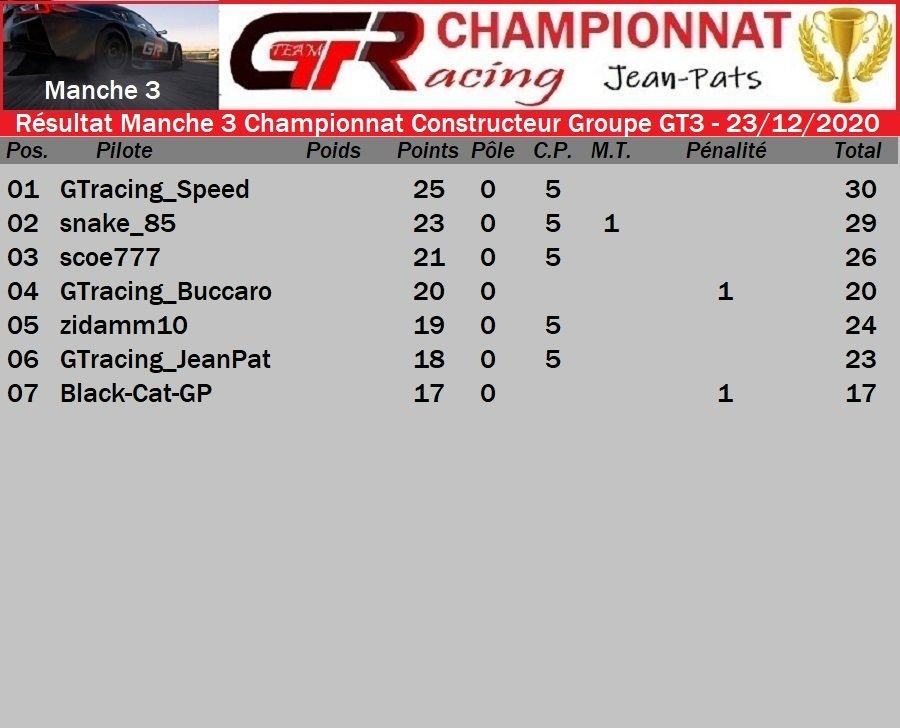 Résultat Manche 3 Championnat Constructeur Groupe GT3 - 23/12/2020 201227060048533286