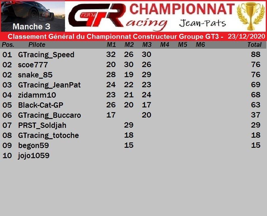 Résultat Manche 3 Championnat Constructeur Groupe GT3 - 23/12/2020 201227060150972609