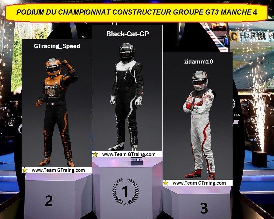 Résultat Manche 4 Championnat Constructeur Groupe GT3 le 06/01/2021 21010707164936967