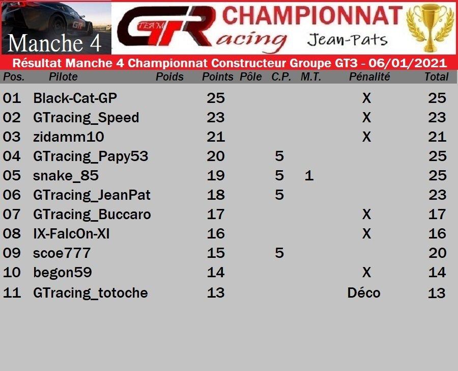 Résultat Manche 4 Championnat Constructeur Groupe GT3 le 06/01/2021 210107071721491854