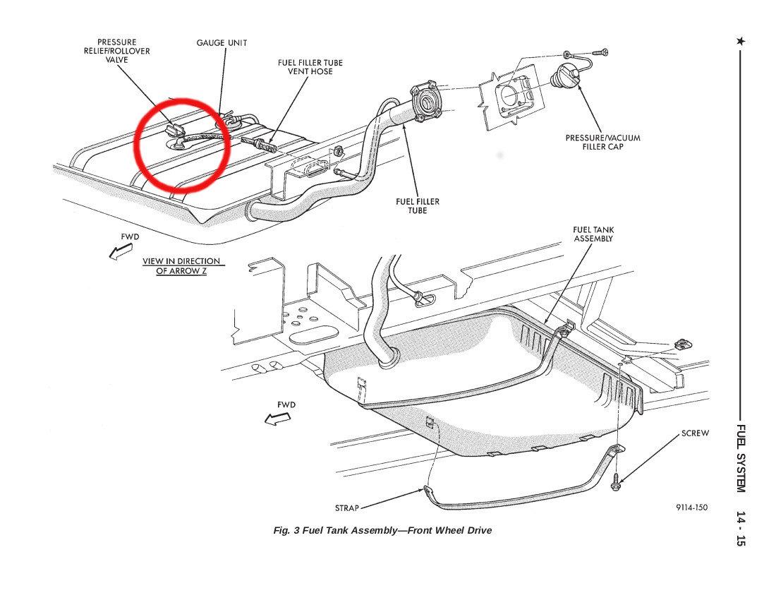 Je recherche la vanne Rollover pour un S2 V6 et aussi un calculateur (ECM) 210205100220194997