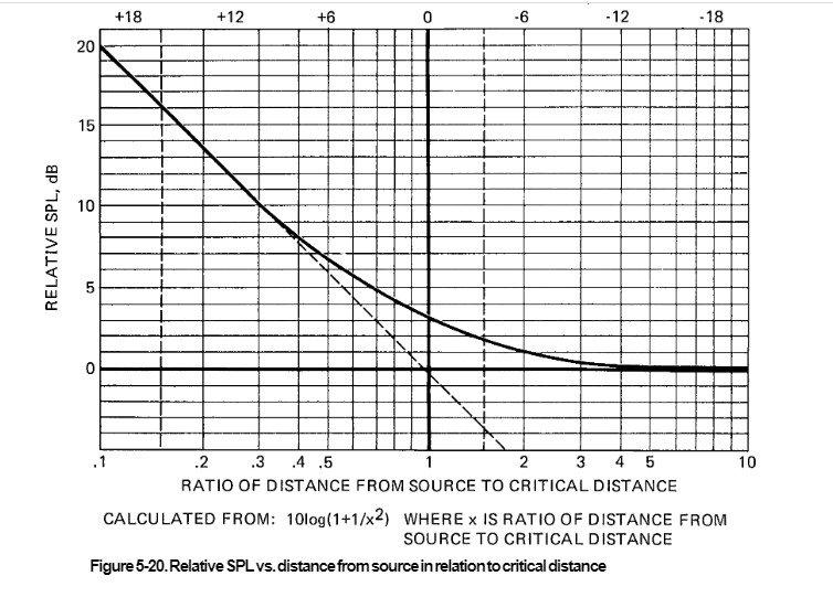 correction de la distorsion de phase par convolution - Page 19 210303113414123119