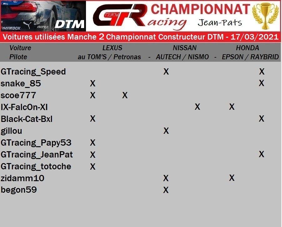 Résultat Manche 2 du Championnat Constructeur DTM - 24/03/2021 210326042231249285