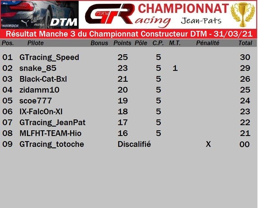 Résultat Manche 3 du Championnat Constructeur DTM - 31/03/2021 210402081836601189