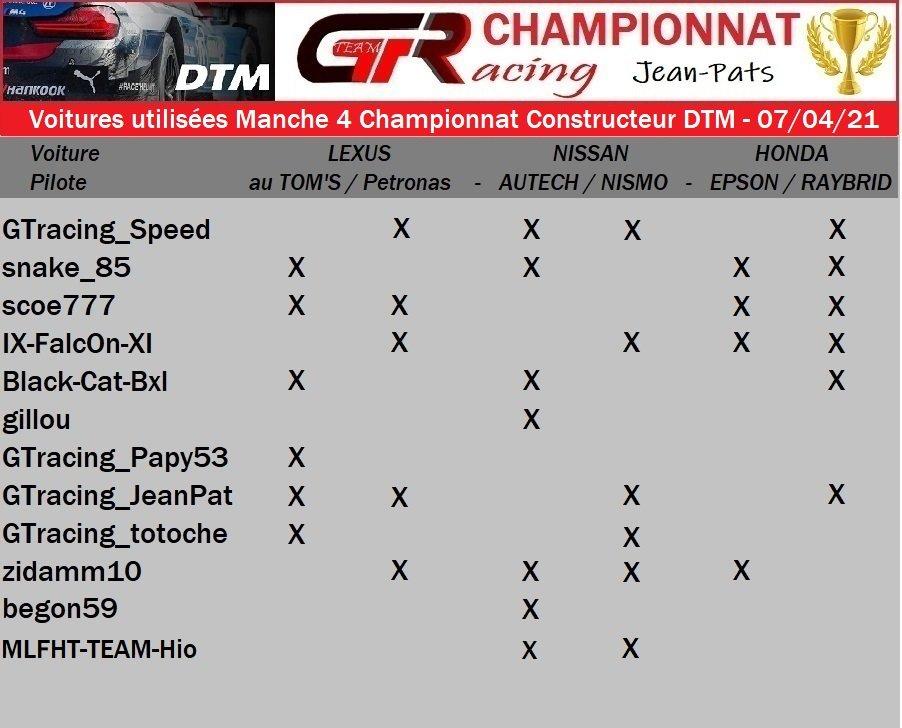 Résultat Manche 4 du Championnat Constructeur DTM - 07/04/2021 210409084526622279