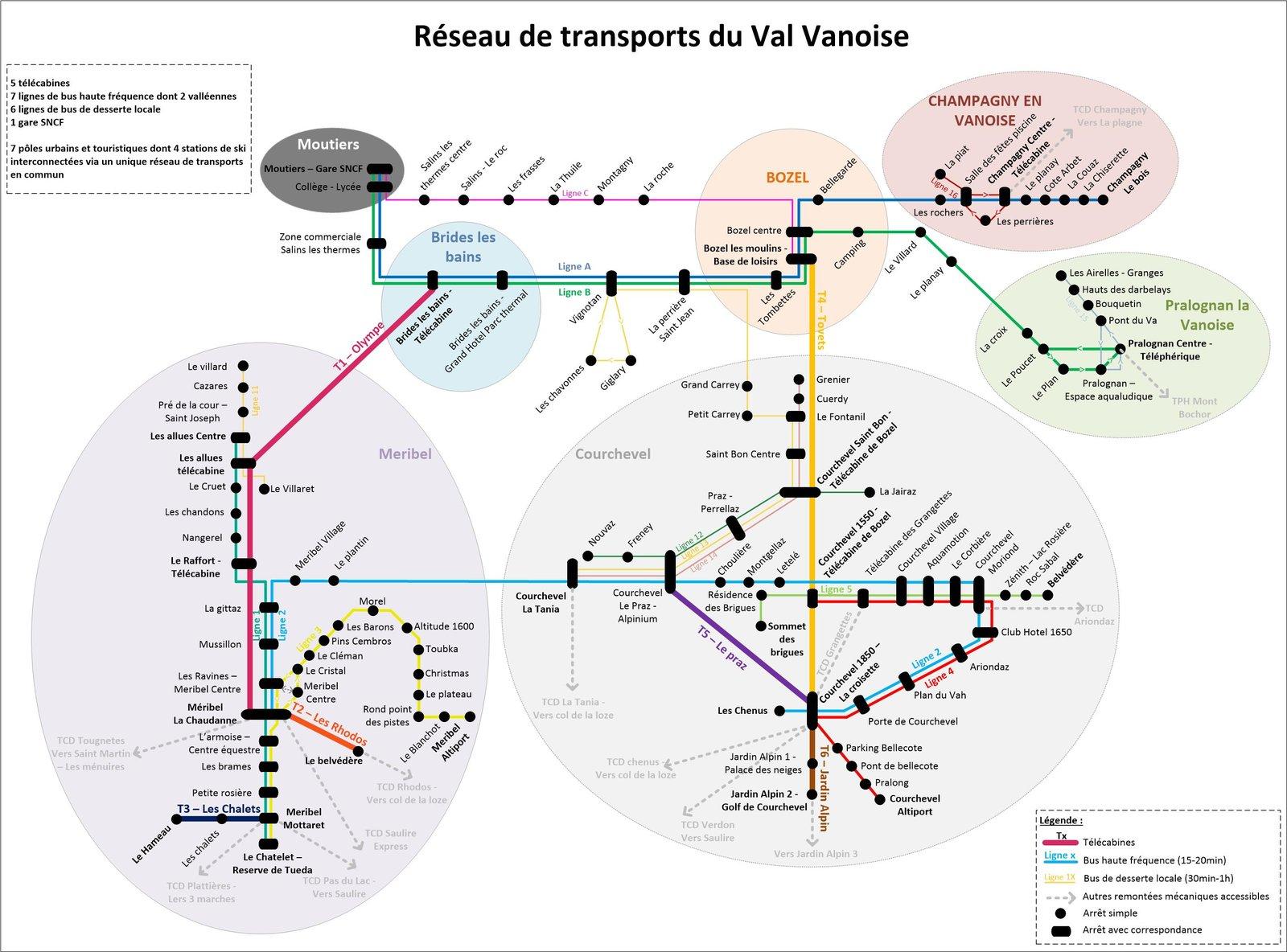 Réseau transport Val Vanoise Bride les bains - Bozel - Courchevel - chamapagny - parlongnan