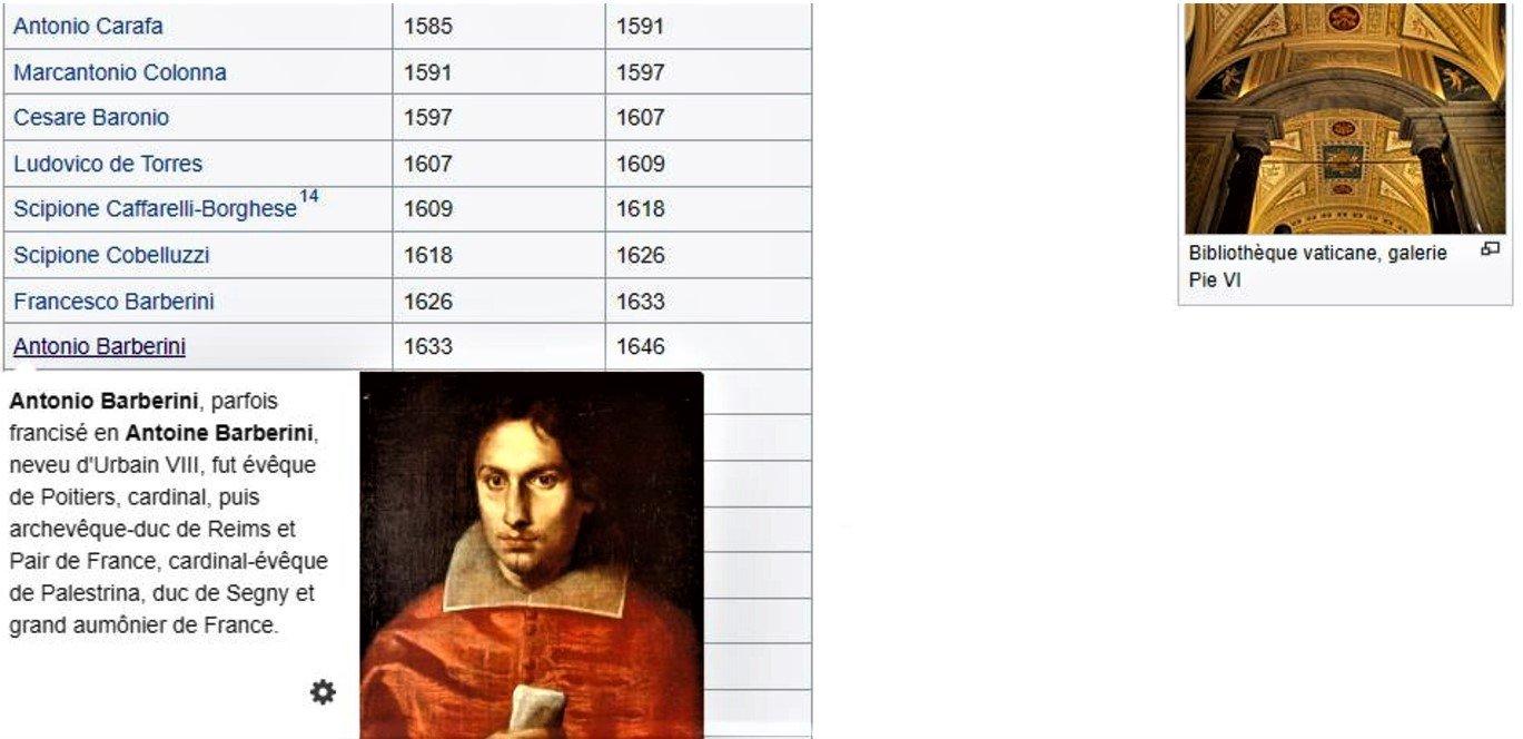 Liste des bibliothécaires de la Vaticane