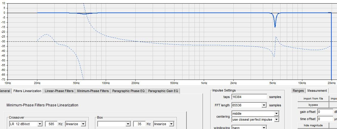 excess phase freq coupure basse